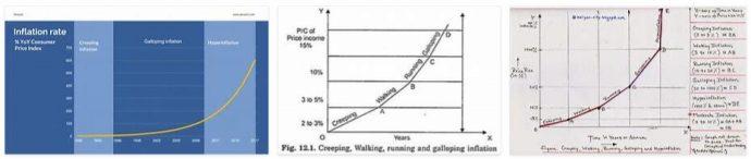 galloping inflation