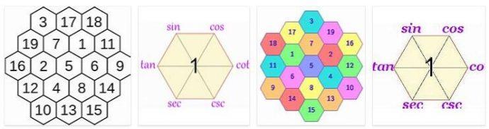 magic hexagon