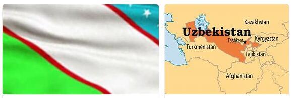 Uzbekistan as an Independent State